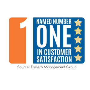 Sangoma's SIPStation Named Number One In Customer Satisfaction